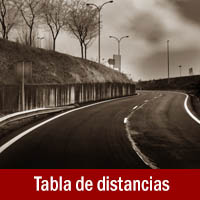 Banners Informativos - Tabla de Distancias